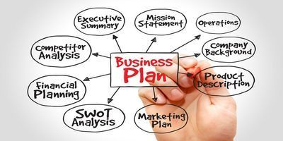 elaboration of busines plan